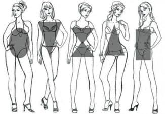 фасон платья по типу фигуры
